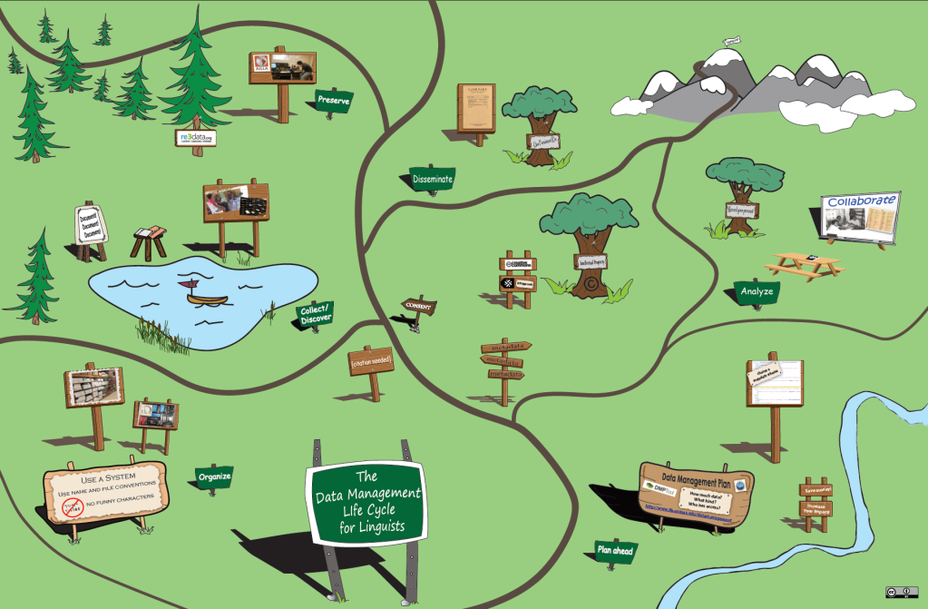 A cartoon drawing, showing roads leading in various directions, with many sign posts indicating choices to be made at every turn.